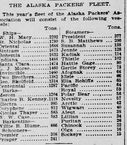 The Alaska Packers Association 1899 Fleet