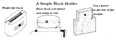 A simple block holder